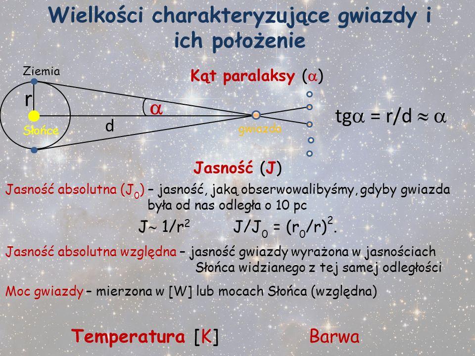 Wielkości charakteryzujące gwiazdy i ich położenie
