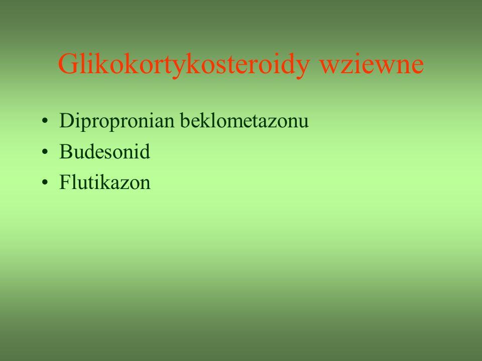 Glikokortykosteroidy wziewne