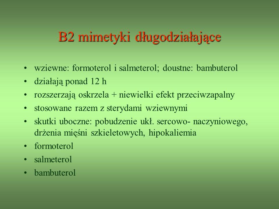 Β2 mimetyki długodziałające