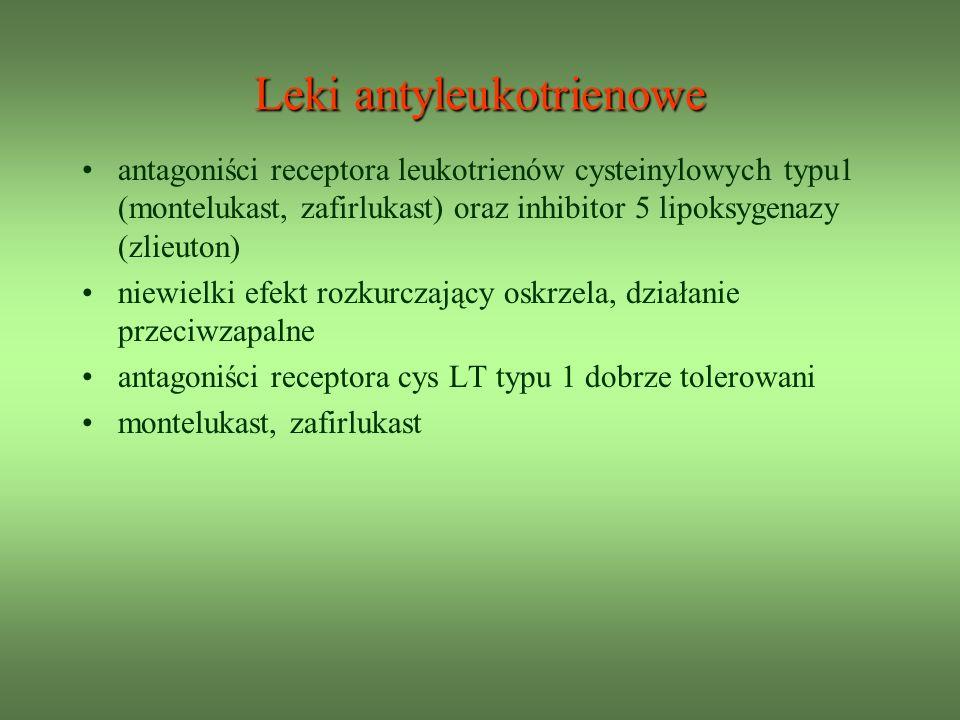 Leki antyleukotrienowe