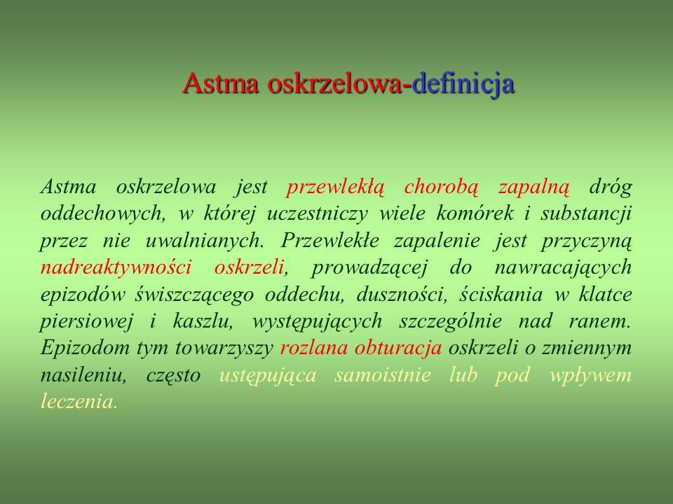 Astma oskrzelowa-definicja