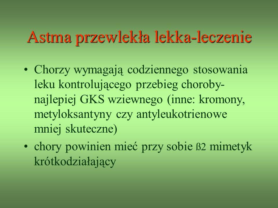Astma przewlekła lekka-leczenie