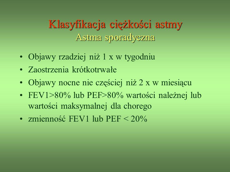 Klasyfikacja ciężkości astmy Astma sporadyczna