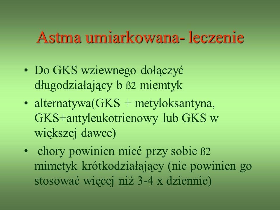 Astma umiarkowana- leczenie