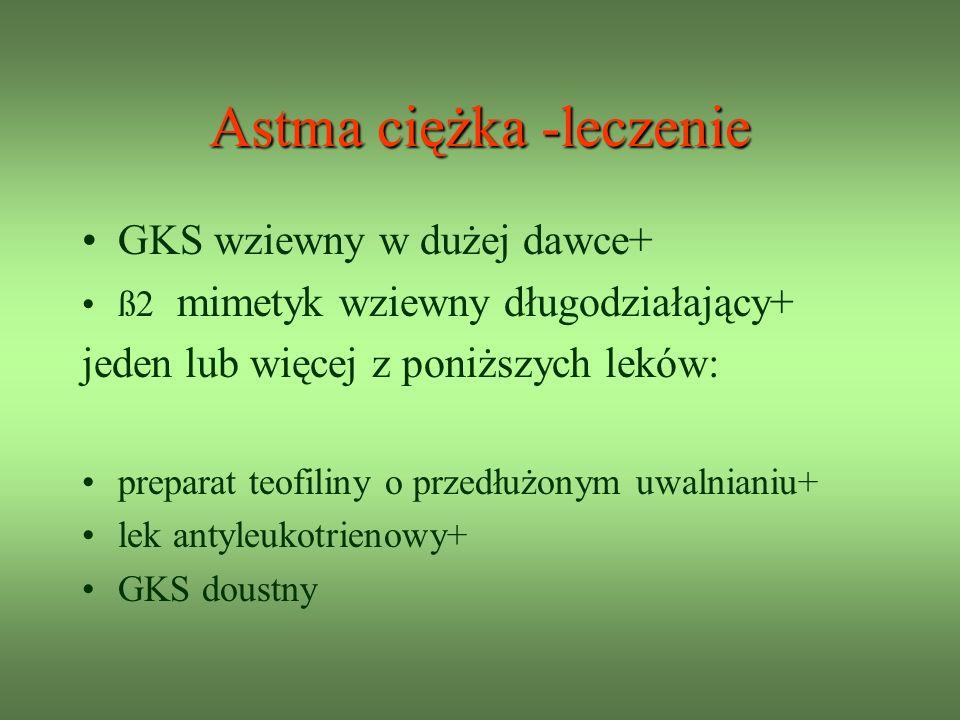 Astma ciężka -leczenie