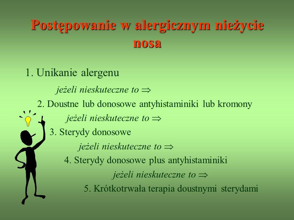 Postępowanie w alergicznym nieżycie nosa