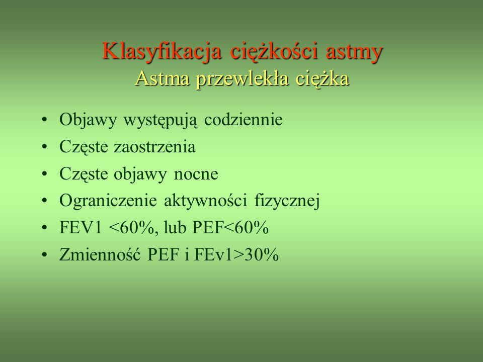 Klasyfikacja ciężkości astmy Astma przewlekła ciężka
