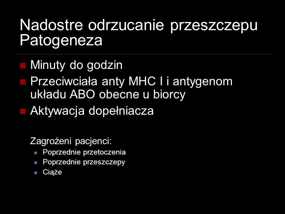 Nadostre odrzucanie przeszczepu Patogeneza
