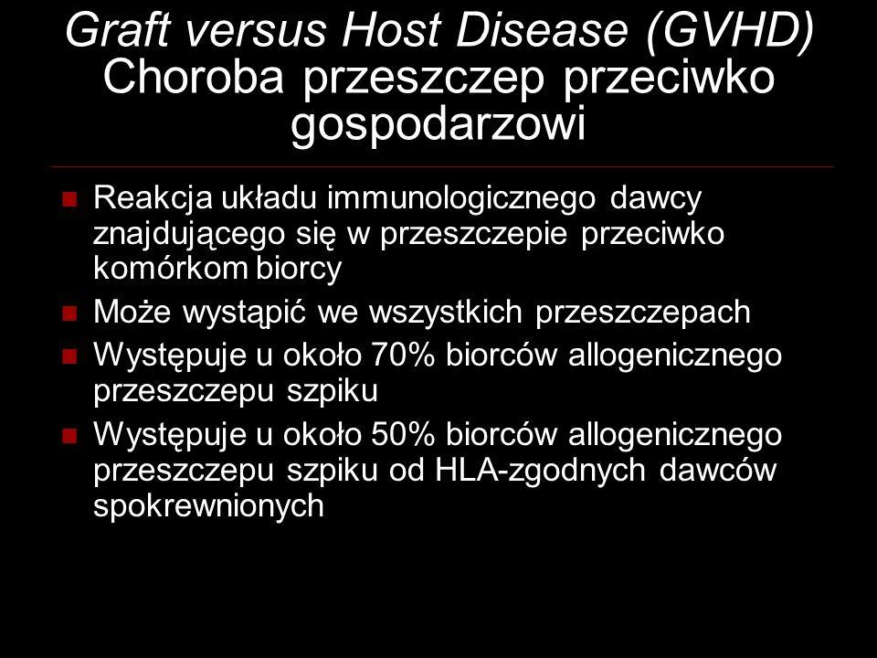 Graft versus Host Disease (GVHD) Choroba przeszczep przeciwko gospodarzowi