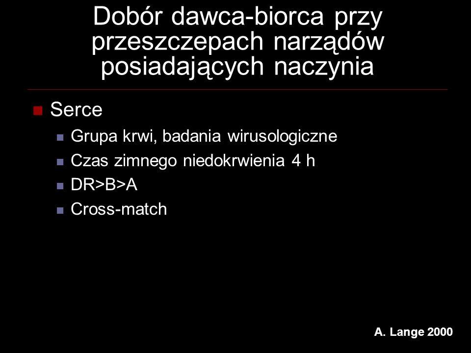 Dobór dawca-biorca przy przeszczepach narządów posiadających naczynia