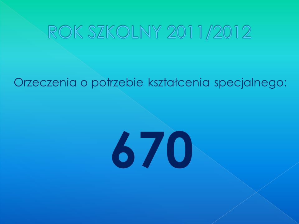 ROK SZKOLNY 2011/2012 Orzeczenia o potrzebie kształcenia specjalnego: 670