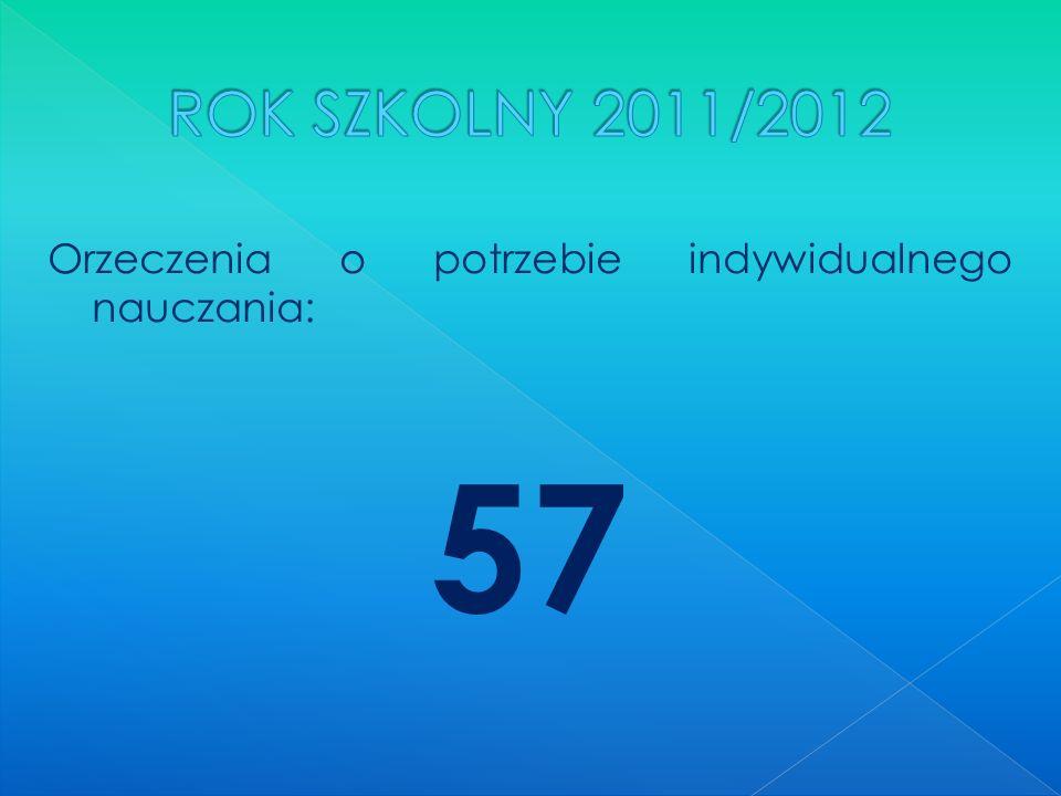 ROK SZKOLNY 2011/2012 Orzeczenia o potrzebie indywidualnego nauczania: 57