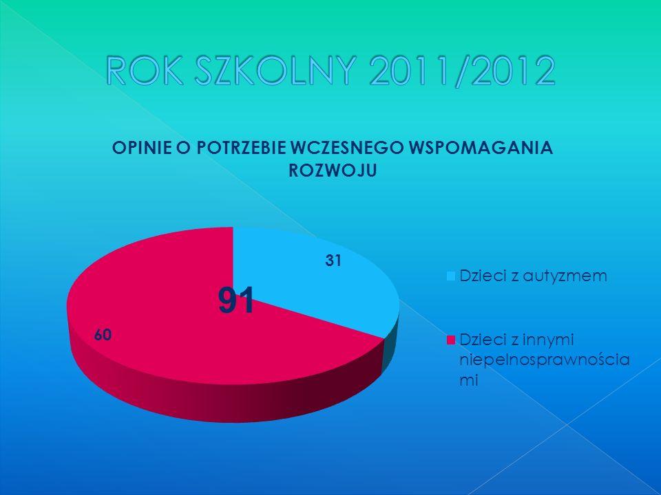 ROK SZKOLNY 2011/2012 91