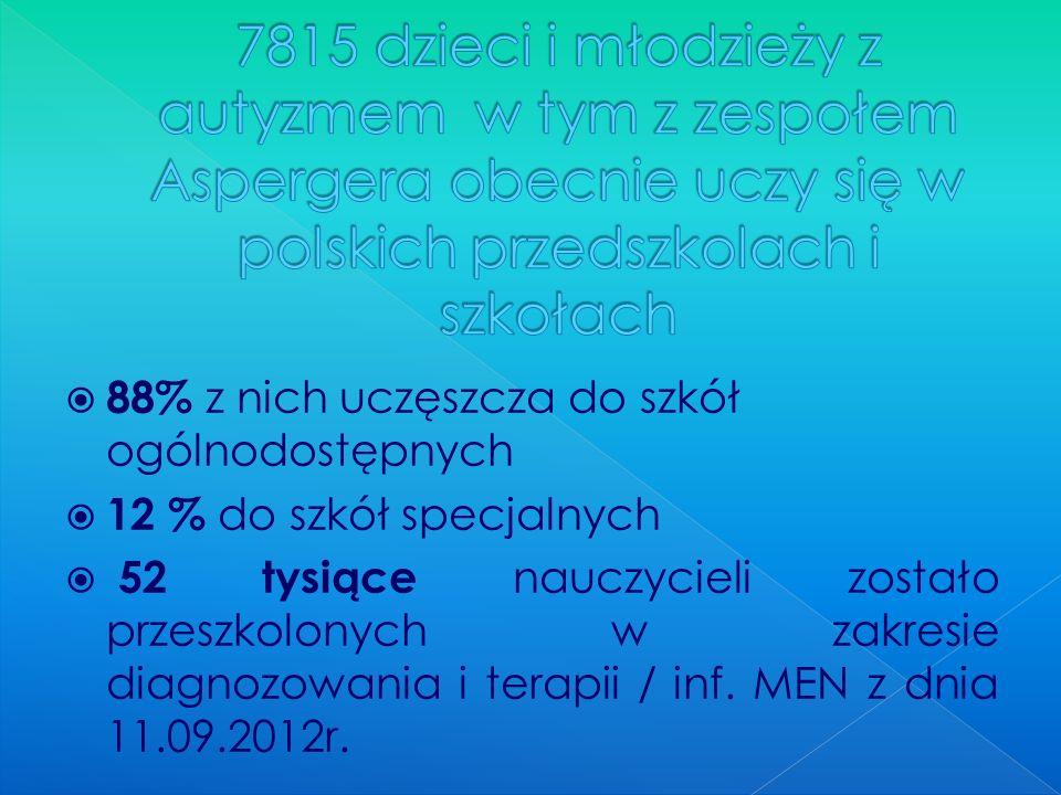 7815 dzieci i młodzieży z autyzmem w tym z zespołem Aspergera obecnie uczy się w polskich przedszkolach i szkołach