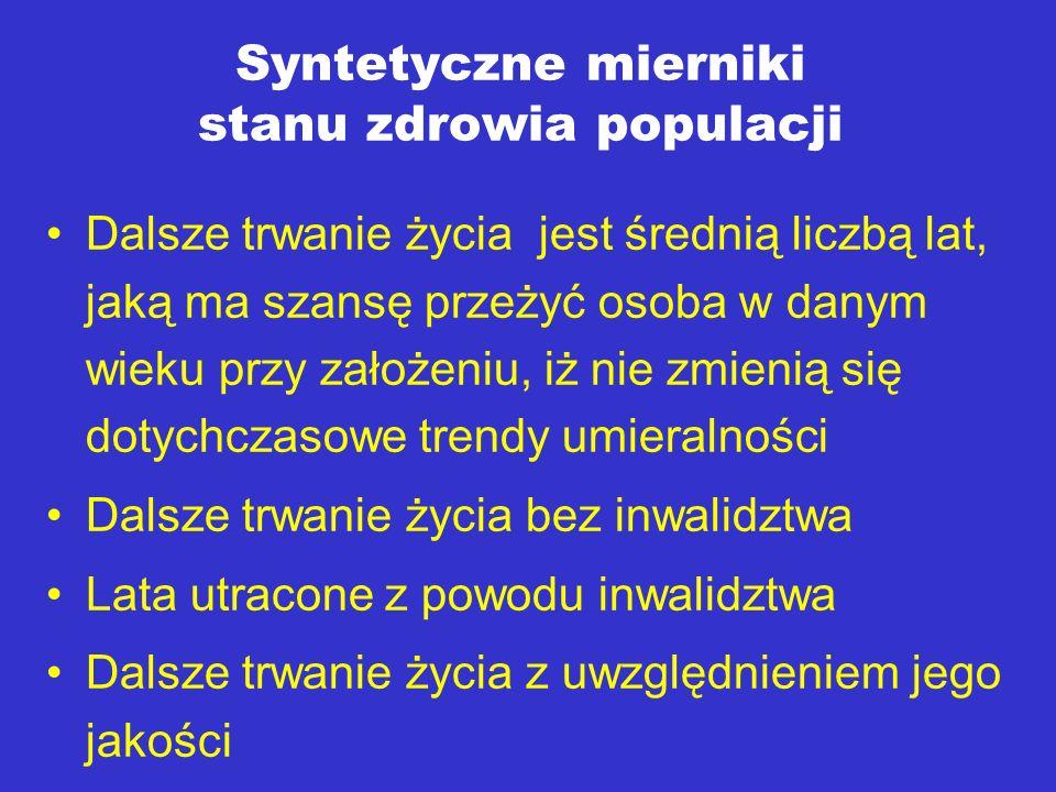 Syntetyczne mierniki stanu zdrowia populacji