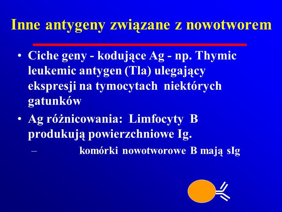 Inne antygeny związane z nowotworem
