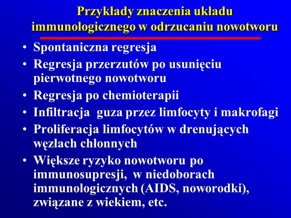 Przykłady znaczenia układu immunologicznego w odrzucaniu nowotworu