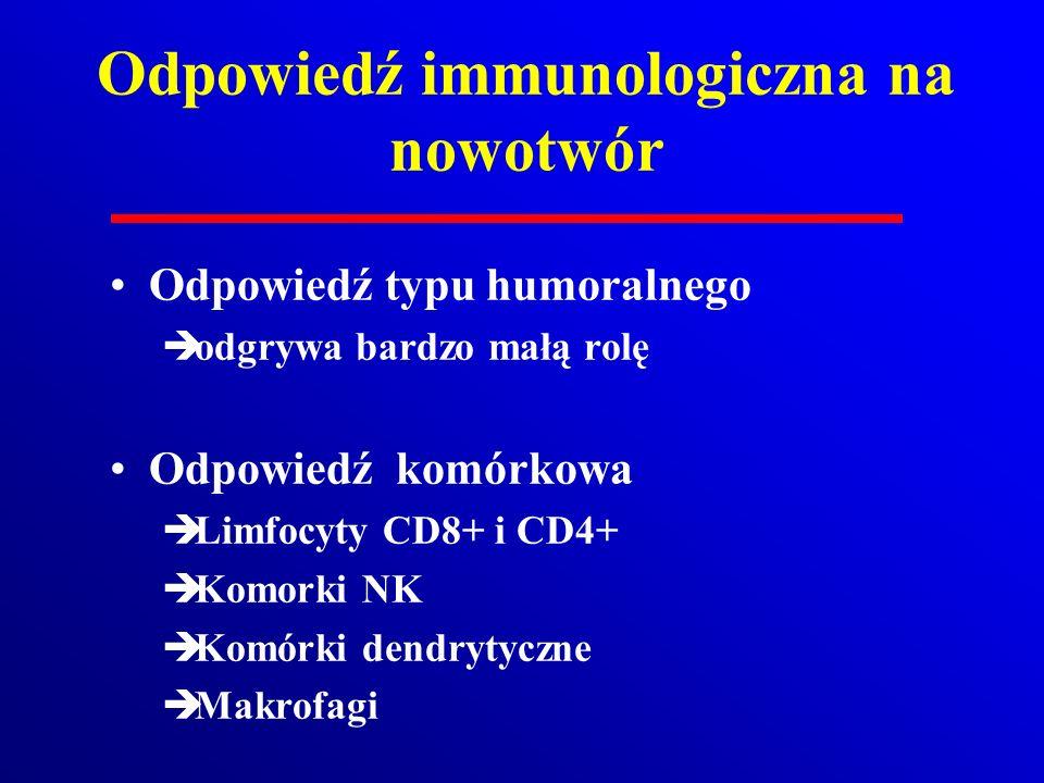 Odpowiedź immunologiczna na nowotwór