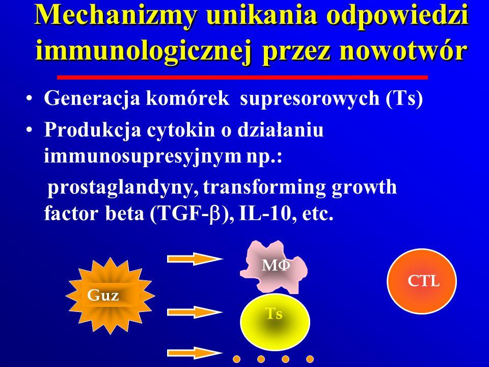 Mechanizmy unikania odpowiedzi immunologicznej przez nowotwór