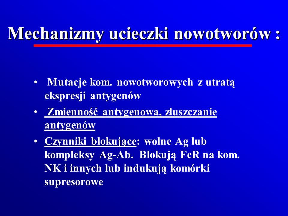 Mechanizmy ucieczki nowotworów :