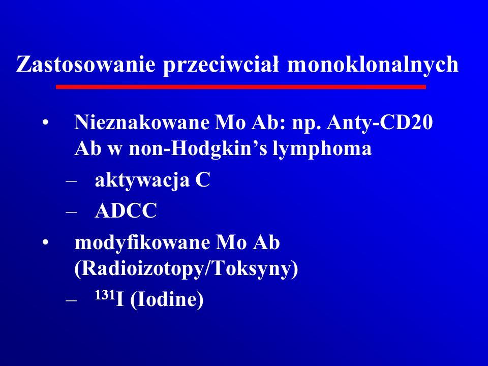 Zastosowanie przeciwciał monoklonalnych