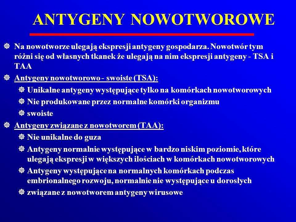 ANTYGENY NOWOTWOROWE