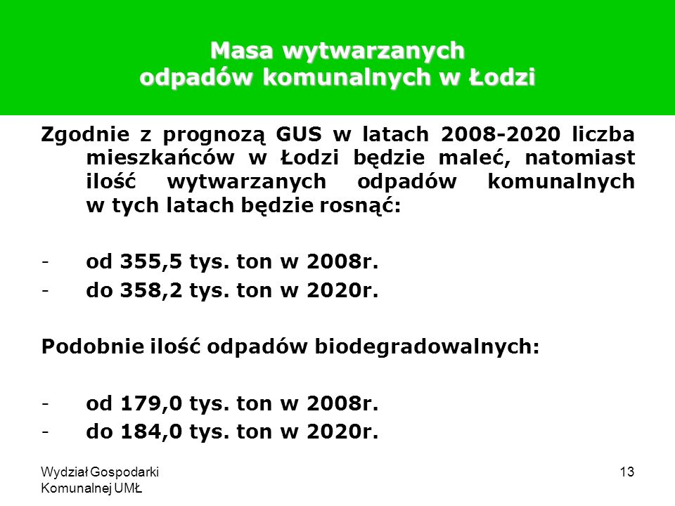 Masa wytwarzanych odpadów komunalnych w Łodzi