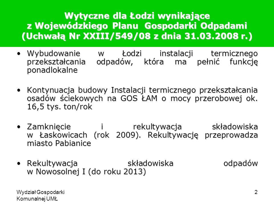 Wytyczne dla Łodzi wynikające z Wojewódzkiego Planu Gospodarki Odpadami (Uchwałą Nr XXIII/549/08 z dnia 31.03.2008 r.)