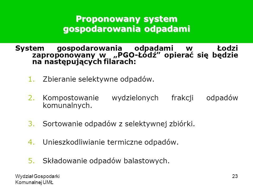Proponowany system gospodarowania odpadami