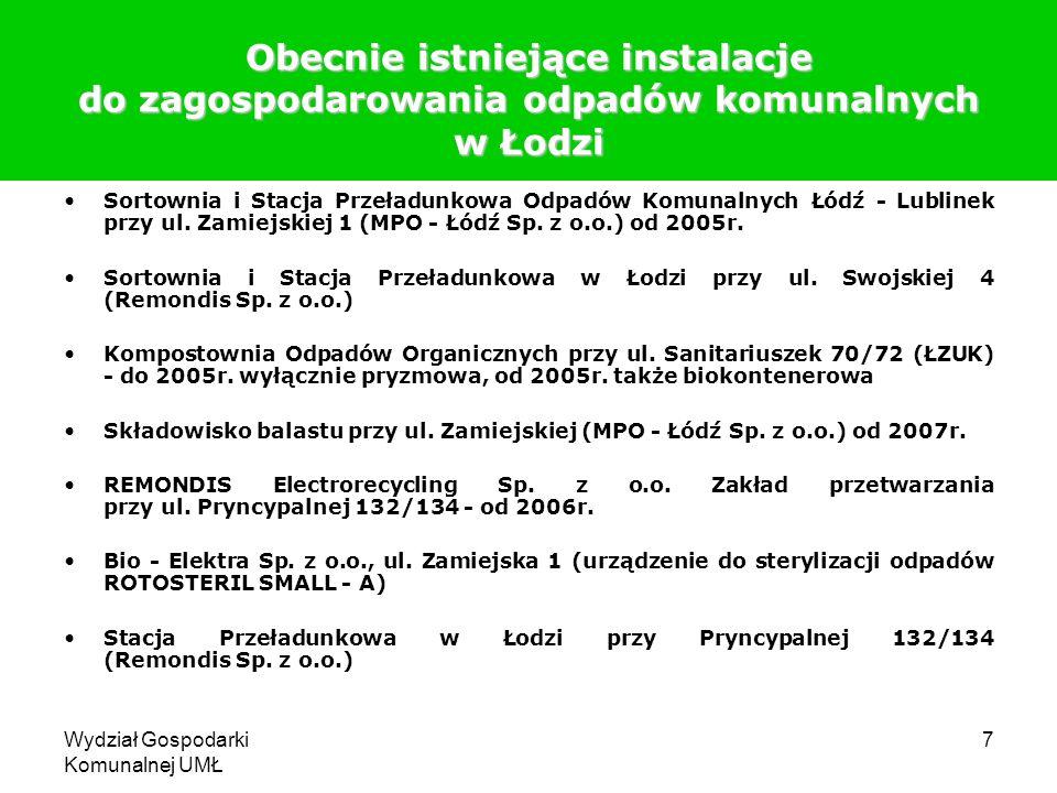 Obecnie istniejące instalacje do zagospodarowania odpadów komunalnych w Łodzi
