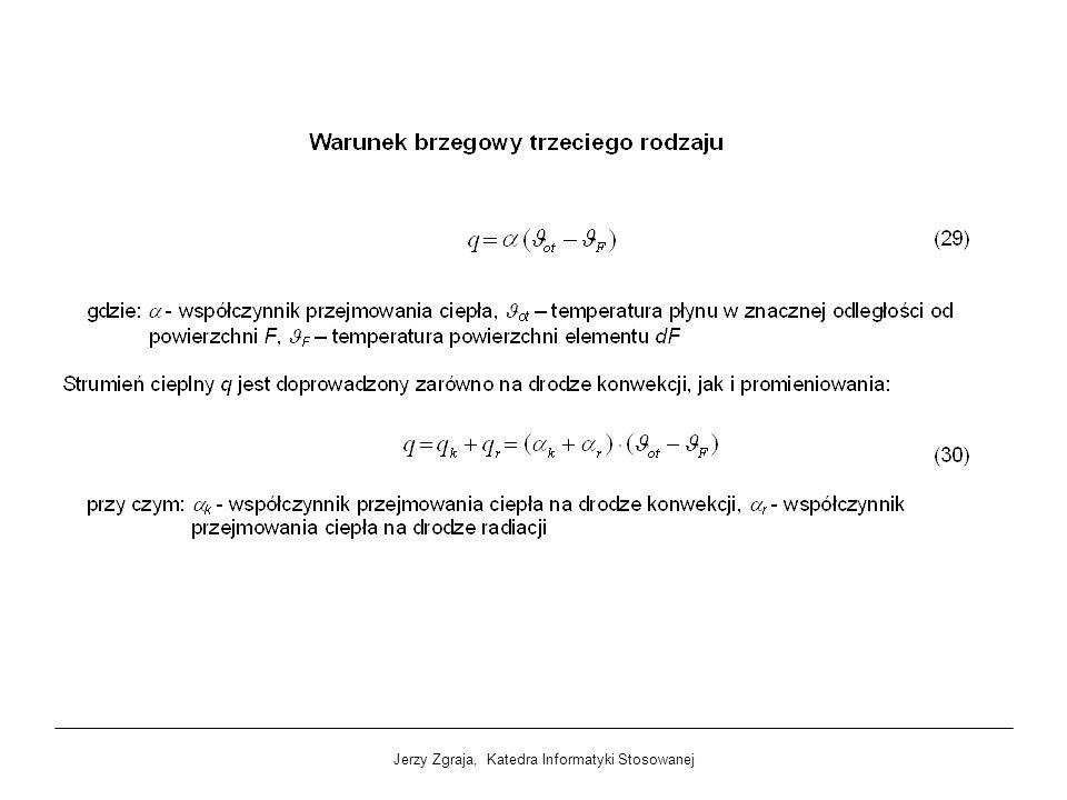 Jerzy Zgraja, Katedra Informatyki Stosowanej