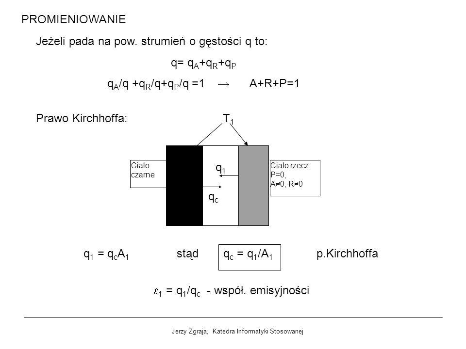 Jeżeli pada na pow. strumień o gęstości q to: q= qA+qR+qP
