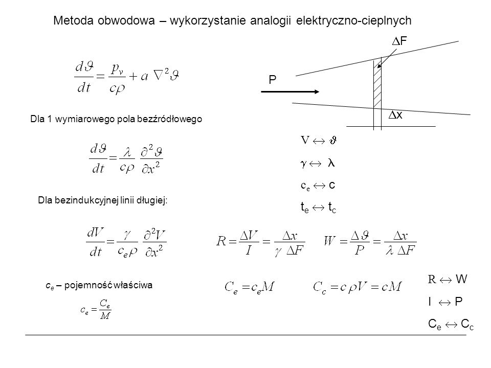 Metoda obwodowa – wykorzystanie analogii elektryczno-cieplnych