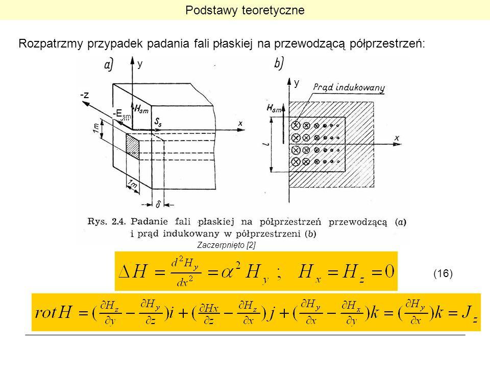 Podstawy teoretyczne Rozpatrzmy przypadek padania fali płaskiej na przewodzącą półprzestrzeń: y. y.