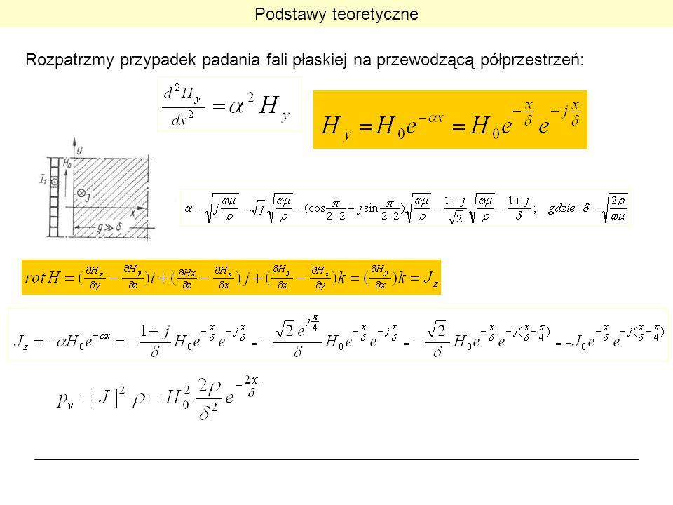 Podstawy teoretyczne Rozpatrzmy przypadek padania fali płaskiej na przewodzącą półprzestrzeń: