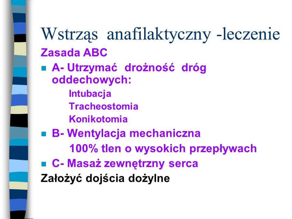 Wstrząs anafilaktyczny -leczenie