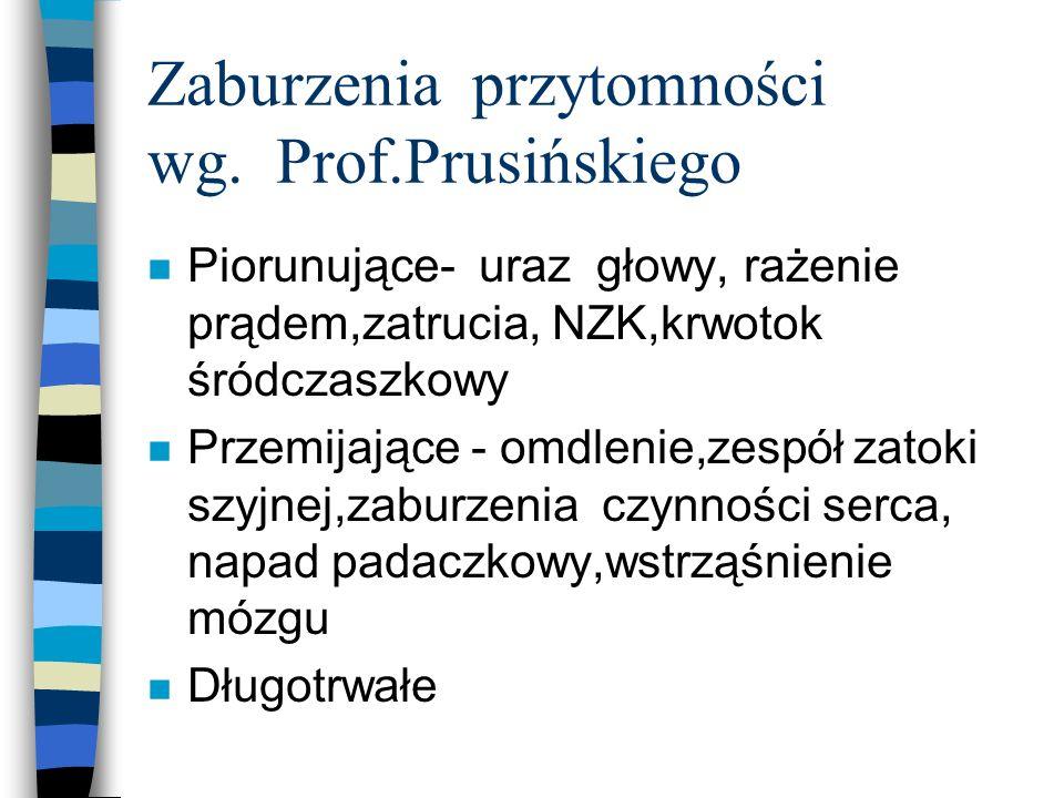 Zaburzenia przytomności wg. Prof.Prusińskiego