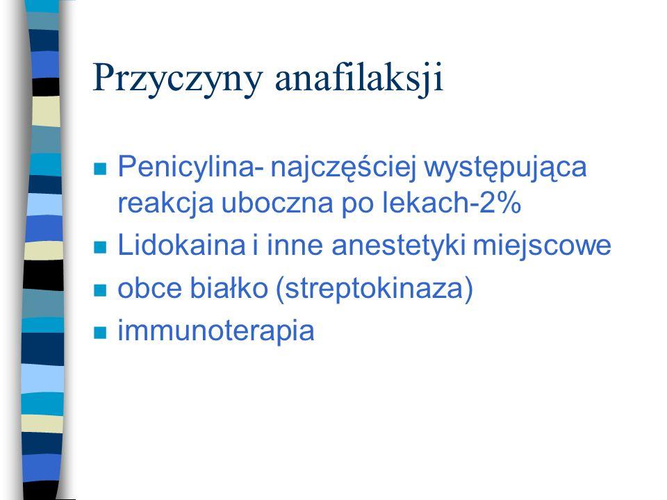 Przyczyny anafilaksji
