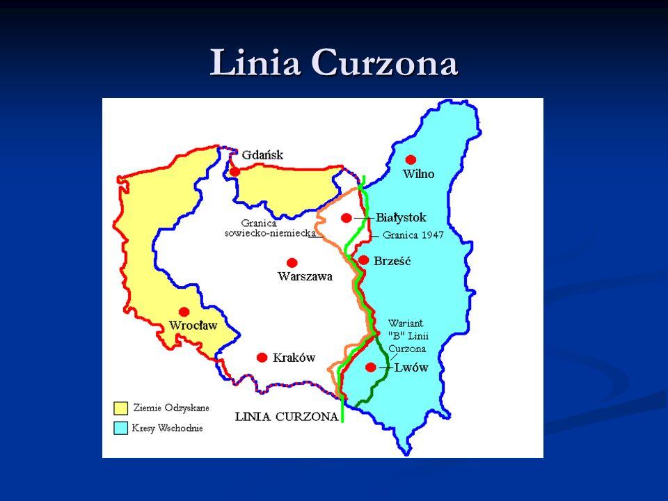 Linia Curzona