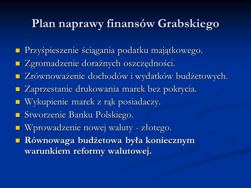 Plan naprawy finansów Grabskiego
