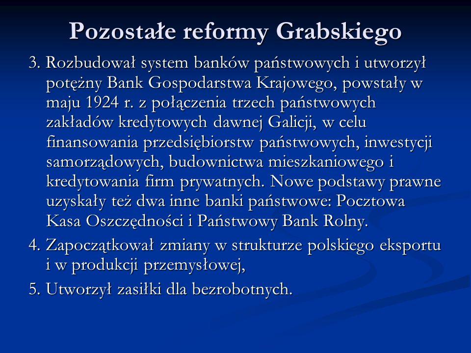 Pozostałe reformy Grabskiego