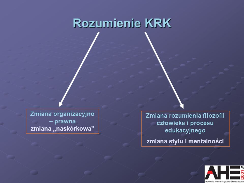 """Rozumienie KRK Zmiana organizacyjno – prawna zmiana """"naskórkowa"""