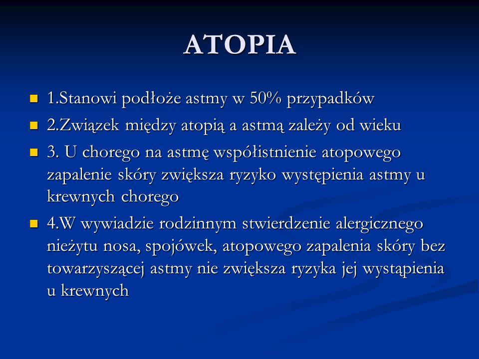 ATOPIA 1.Stanowi podłoże astmy w 50% przypadków
