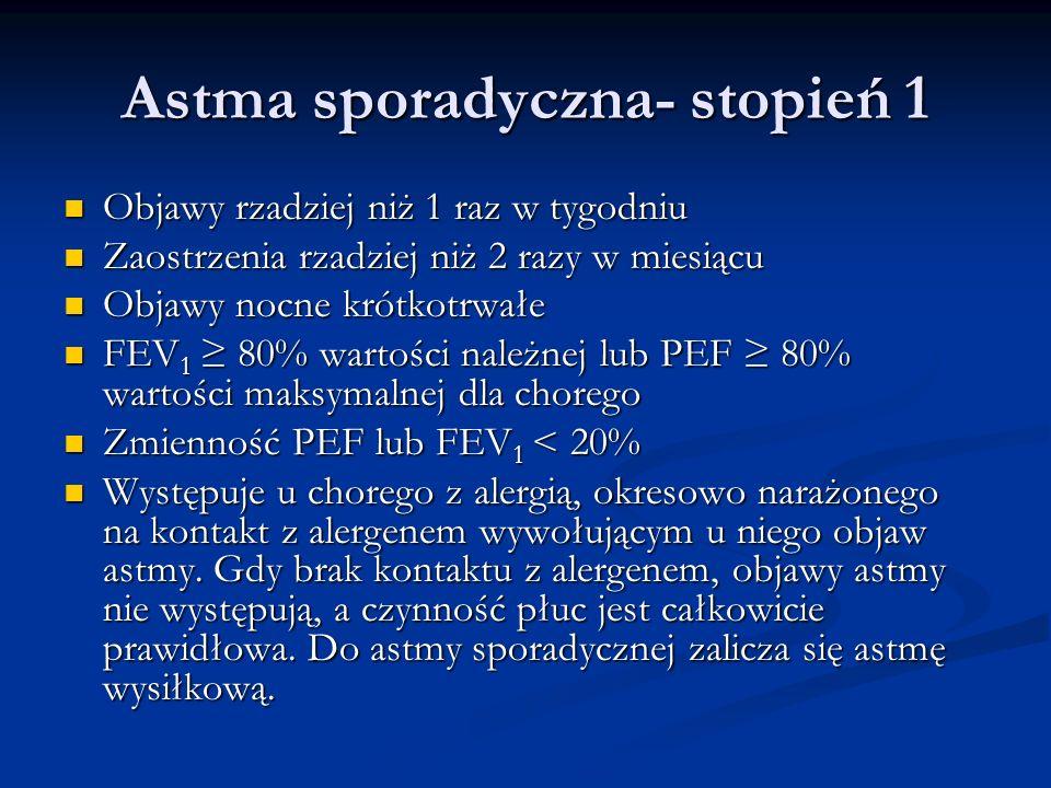 Astma sporadyczna- stopień 1