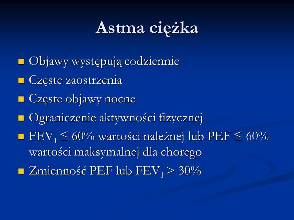 Astma ciężka Objawy występują codziennie Częste zaostrzenia