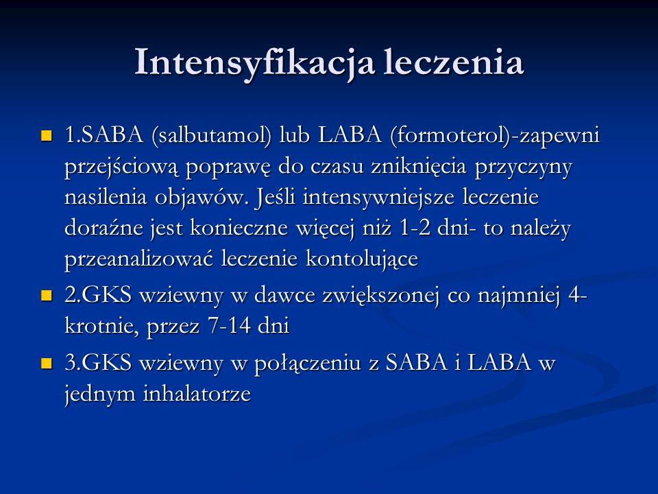Intensyfikacja leczenia