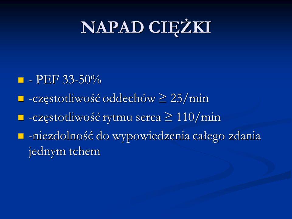 NAPAD CIĘŻKI - PEF 33-50% -częstotliwość oddechów ≥ 25/min