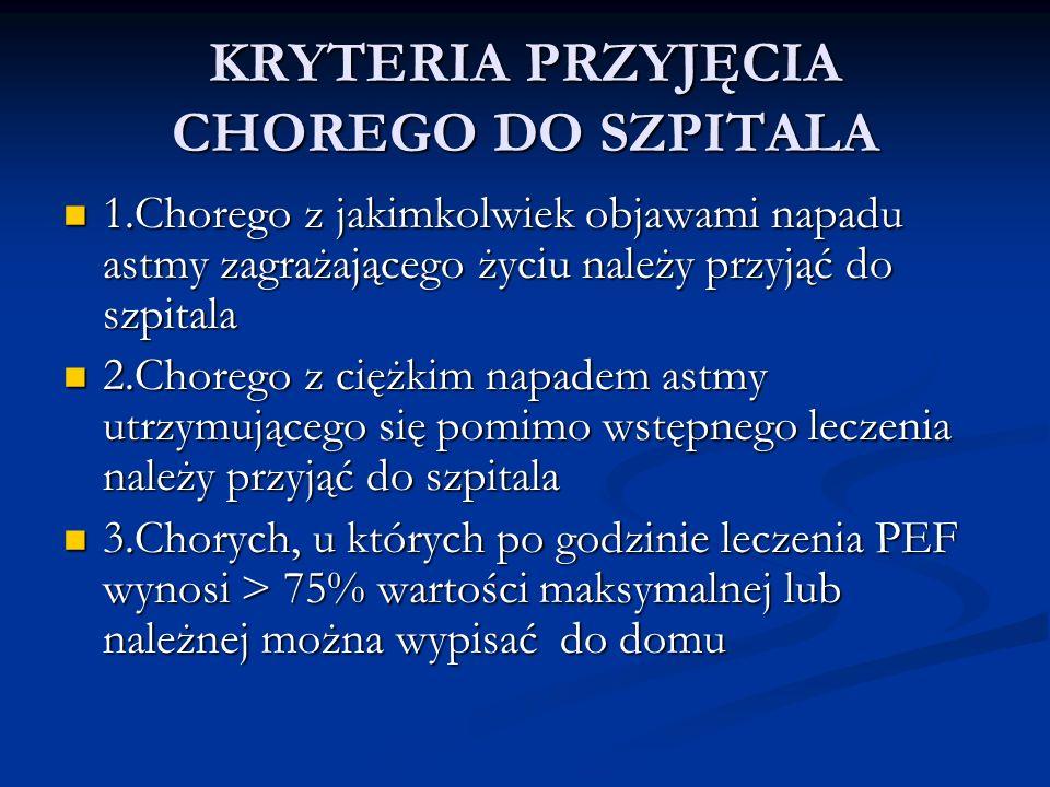 KRYTERIA PRZYJĘCIA CHOREGO DO SZPITALA