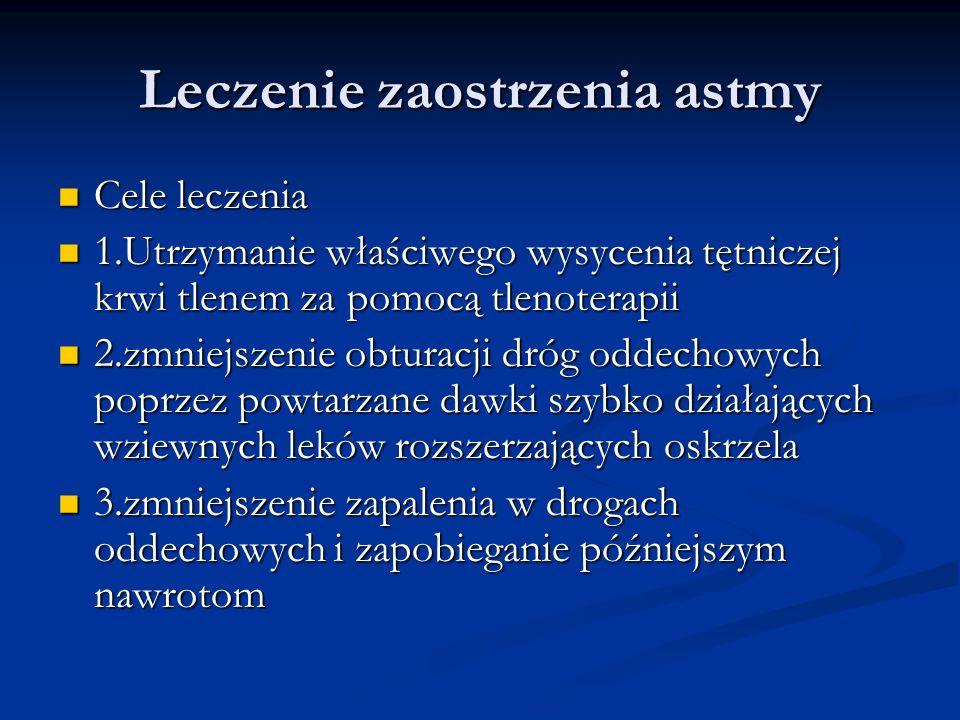 Leczenie zaostrzenia astmy