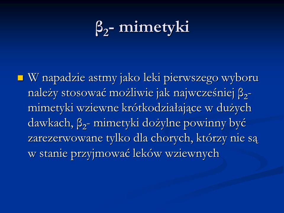 β2- mimetyki